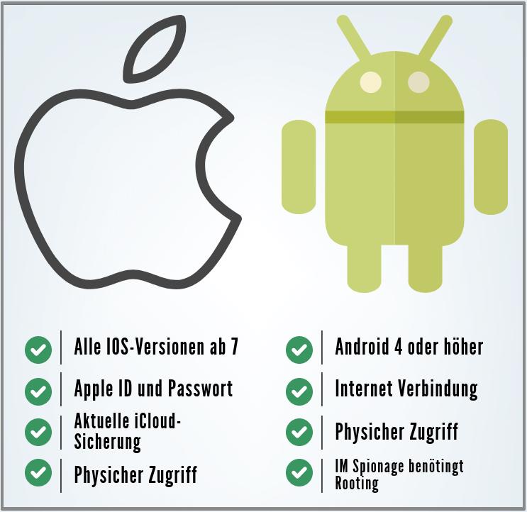 Kompatibilität spionage app